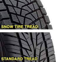 Snow vs all-season tires